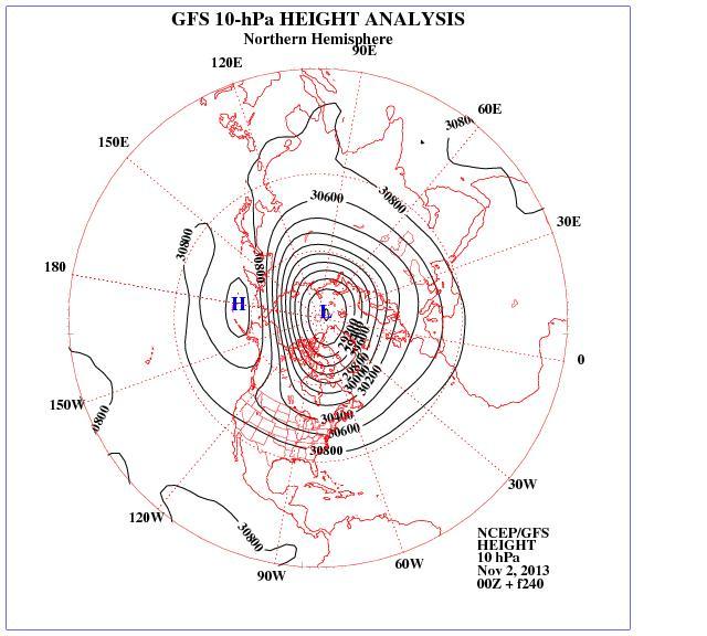 In questa immagine si evidenzia la divergenza dell'onda planetaria ed il progressivo approfondimento del Vortice Polare Stratosferico per la conservazione del suo momento angolare.